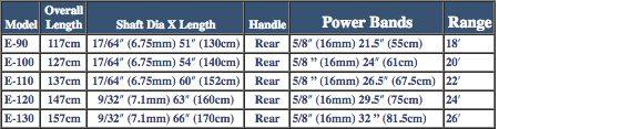Riffe Size Chart 2