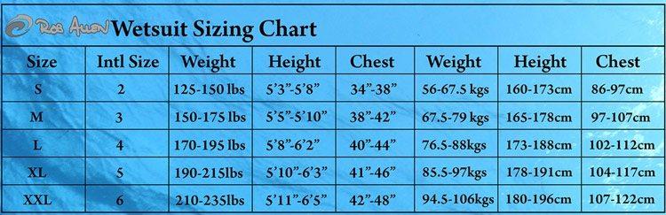 Rob Allen Wetsuit Sizes